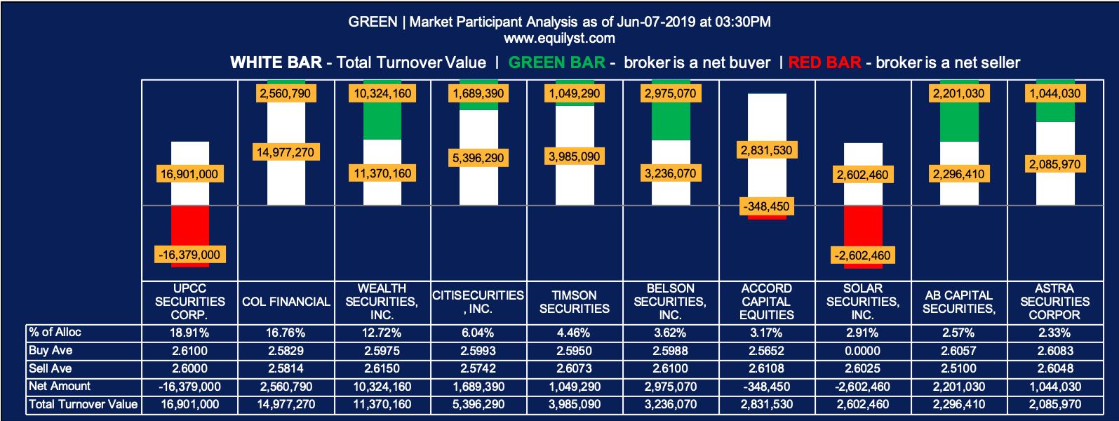 GREEN - Sentiment Analysis - 6.7.2019