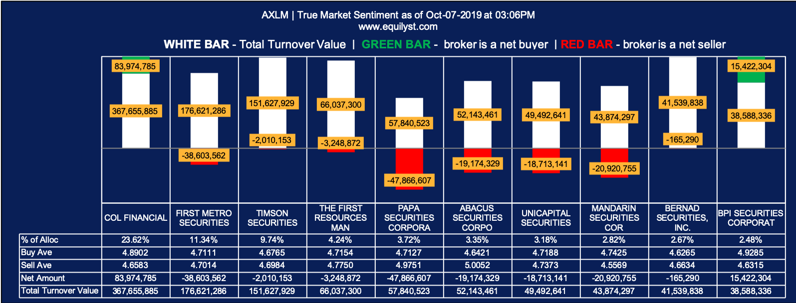 Axelum Resources Corp (AXLM) - True Market Sentiment 1 - 10.7.2019