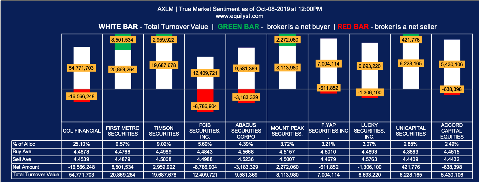 Axelum Resources Corp (AXLM) - True Market Sentiment 1 - 10.8.2019